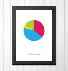 Family Pie Chart Wall Art Home Decor Wall Art Print Picture Family