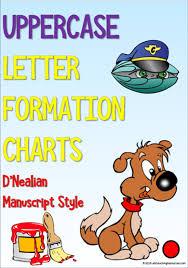 Manuscript Letter Formation Chart Kindergarten Handwriting Letter Formation Uppercase D Nealian Manuscript