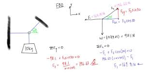 how to calculate forces of three ropes pulling in diffe directions