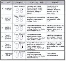 samsung refrigerator temperature settings. Interesting Temperature Error Code On Samsung Refrigerator Temperature Settings U