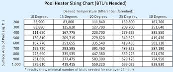 Extend Your Swimming Season With Swimming Pool Heaters