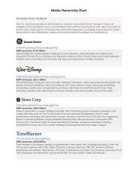 Disney Conglomerate Chart Media Ownership Chart