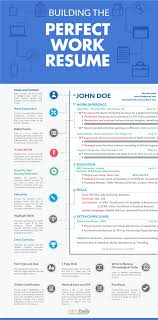 What Should Not Be Included In A Resume 13 Useful Tips For Creating A Well Crafted Resume