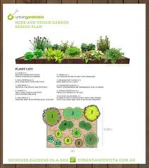 Small Picture 11 best herb garden images on Pinterest Herb garden design