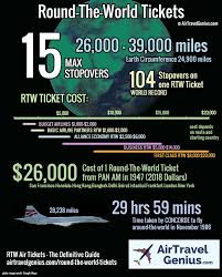 flyers ticket prices round the world rtw air tickets the definitive guide