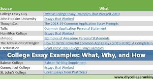 College Essay Examples What Why And How Do It Yourself