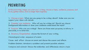 six stages in the writing process creative writing assignment prewriting in the prewriting stage you plan your writing choose a topic audience