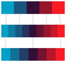 Color Mixing Chart Wetcanvas