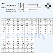 Screw Head Styles Chart Socket Cap Screw Sizes Dostidesirethane Co