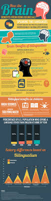 how the brain benefits from being bilingual infographic how the brain benefits from being bilingual infographic