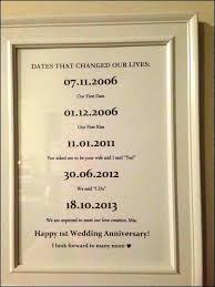 Best Wedding Anniversary Gifts By Year Modern Silk Him Her