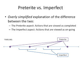 Preterite And Imperfect Chart Quasimodo Give Me The Following Date In Spanish January 1