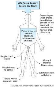 Body Mind And Soul Balance The Body