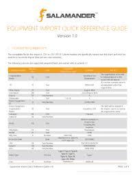 Utf 8 Chart Fillable Online How To Fix The Utf 8 Error When Bulk