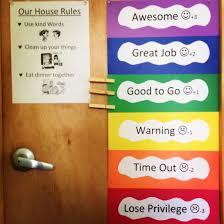 Discipline Chart For 3 Year Old Behaviour Charts For 6 Year Olds 4 Kids Behavior Charts