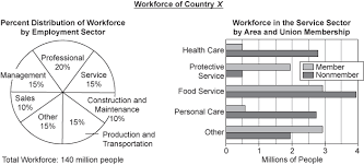 Questions About Employment For Institutions Sample Questions Quantitative Reasoning