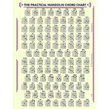 Mandolin Chord Chart New Free Pdf Guitar Mandolin And