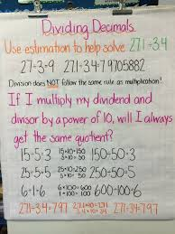 Category Decimals Mrs Eichars 5th Grade