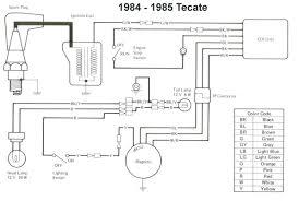 suzuki ozark wiring diagram wiring diagram library suzuki ozark 250 wiring diagram trusted wiring diagram suzuki gs550 wiring diagram ozark 250 wiring