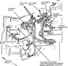 similiar 1990 f150 fuel pump relay 1990 keywords 96 pontiac sunfire fuel pump wiring diagram image about wiring