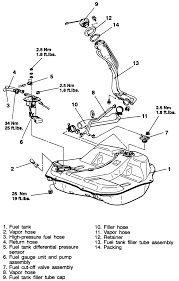 2010 gmc sierra radio wiring diagram 2010 discover your wiring location of fuel pump on 1995 saturn sl2