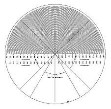 Optical Comparator Charts Hahn Claibration