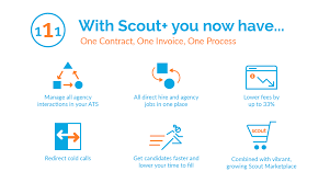 Welcome To The Interactive Scout For Taleo Enterprise Marketplace