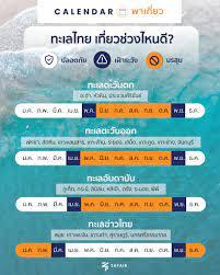 Zofair - #calendarพาเที่ยว เคยไหม ? จะไปกินลม ชมวิว ดำน้ำ ดูปะการัง ที่ทะเล  แต่กลับเจอฝนตก 😭 มาเช็คกันก่อนเที่ยวดีกว่า ว่าทะเลแต่ละที่ ช่วงไหนน่าไปบ้าง  . ทะเลตะวันตก 🌊ชะอำ, หัวหิน, ประจวบคีรีขันธ์ 👉ช่วงน่าเที่ยว : ธ.ค. -  เม.ย. . ทะเลตะวันออก 🌊พัทยา ...