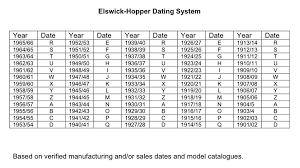 Bicycle Serial Number Chart 1 Bicycle Frame Serial No Dating The Online Bicycle Museum
