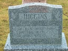 Higgins, Ida (Lundy's Lane Cemetery)   Niagara Falls Canada