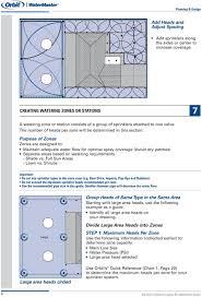 Orbit Sprinkler Designer Layout Guide Easy Step By Step Underground Sprinkler