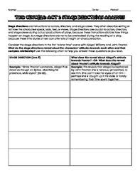 The Crucible Act 2 Character Chart The Crucible Act 1 Stage Directions Analysis Abby And Proctor Scene