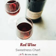 Sweet To Dry Red Wine Chart Red Wine Sweetness Chart Printable Thewinebuyingguide Com