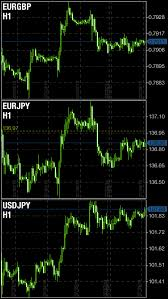 Ios Forex Charts