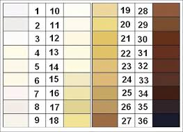 Indian Skin Complexion Chart Correlation Between Skin Color Evaluation By Skin Color