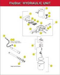 western plow wiring diagram search images western plow wiring ford 101 plow parts diagram search by