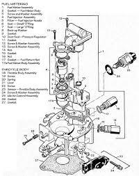 How to rebuild rochester 2 barrel carburetor pictures