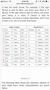 Perspicuous Cafe Astrology Natal Birth Chart Toddlers Growth