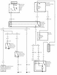 1996 jeep cherokee ignition wiring diagram 1996 96 cherokee wiring diagram diagrams image about on 1996 jeep cherokee ignition wiring diagram