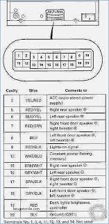 civic stereo wiring diagram brainglue co
