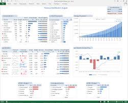 Excel Dashboard Creating An It Risk Dashboard In Excel Risk3sixty Llc
