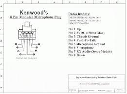 audi wiring diagram symbols wiring diagram shrutiradio audi tt mk1 owners manual at Complete Audi Tt Wiring Diagrams Download