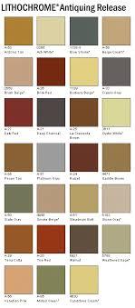 Concrete Release Color Chart