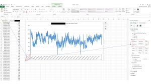 Excel Line Chart X Axis Does Not Display The Right Date Time