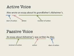 active voice essays