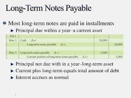 discount on bonds payable balance sheet ppt long term liabilities bonds payable and classification of
