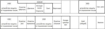 """rx it ru Электромонтаж ИТ технологии в Тольятти """"Стандартный  07"""