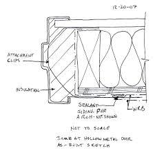 Decorating hollow metal door frames pictures : Exterior Steel Door Frame Details • Exterior Doors Ideas