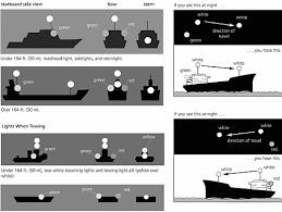 ship emergency lighting regulations. variations of navigation lights ship emergency lighting regulations