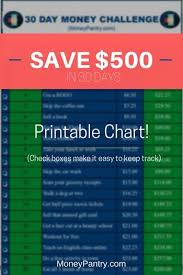 30 Day Money Challenge How To Save 500 In 30 Days
